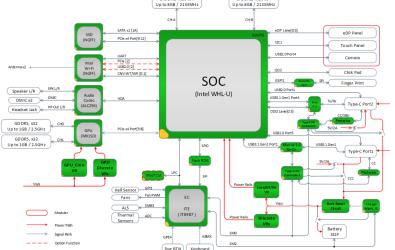 NX8309_PCB_MB_V5 BoardView, Schematics