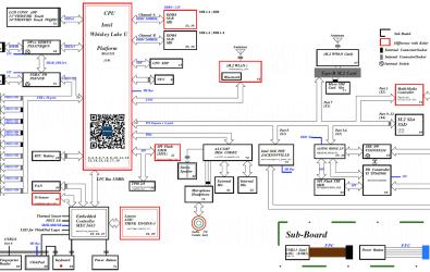 Thinkpad X390 NM-B892 Schematic, BoardView