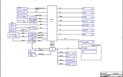 Lenovo Ideapad Yoga C940-14IIL NM-C761 Schematics