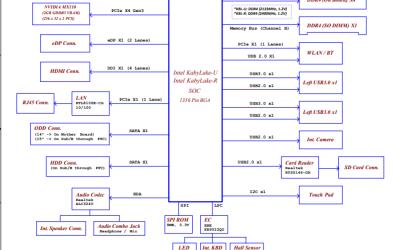 Lenovo Ideapad 130-15IKB LA-G202P Schematics