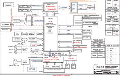 Lenovo IdeaCentre A700 AIO PIH55F MB 09185-1 Schematics, BoardView