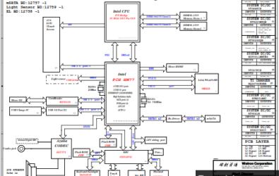 Acer S7-191 Wistron Helium 12222-2n Schematic, Bios
